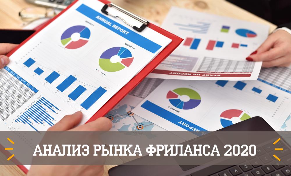 Анализ рынка фриланса 2020